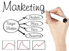 Como elaborar um plano de marketing – Implementação, avaliação e controle