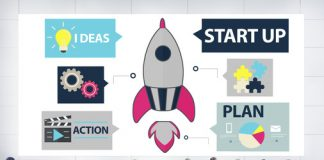 Criatividade e inovação – Ferramentas administrativas essenciais para um negócio de sucesso
