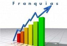 Setor de franquias deve crescer 16% este ano