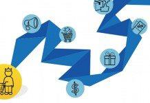 como divulgar uma loja virtual