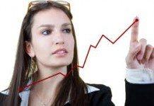 O preço de venda e a influencia no resultado da sua empresa