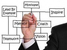Como ser um verdadeiro líder