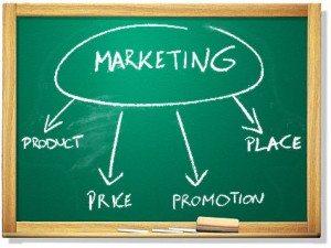Composto de Marketing – Preço, Produto, Praça e Promoção