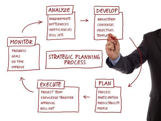 O que é planejamento estratégico?
