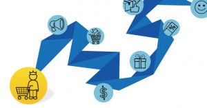 Como Divulgar Uma Loja Virtual e Ter Sucesso Nas Vendas