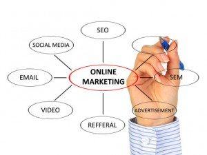 Marketing Digital Grátis Para Seus Negócios