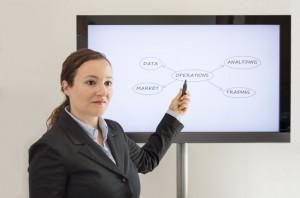 Planejamento Operacional – Aprenda Como Fazer o Seu