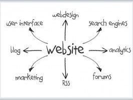 Como Fazer Web Marketing – Aprenda Aqui!