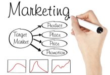 Estratégia de Marketing Completa – Veja Aqui!