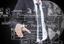 Marketing Empresarial Modelo: Aprenda Tudo Aqui