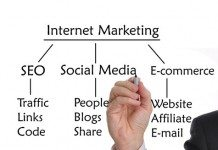 Marketing na Internet – Aprenda Como Fazer