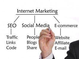 Marketing na Internet – Aprenda Como Fazer