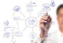 Processo de Vendas – Aprenda Agora Como Fazer