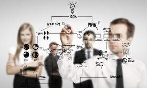 Profissão de Analista De Marketing – Veja Tudo Aqui