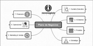 plano-de-negocios-simplificado
